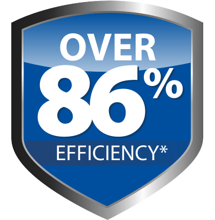86% Efficiency